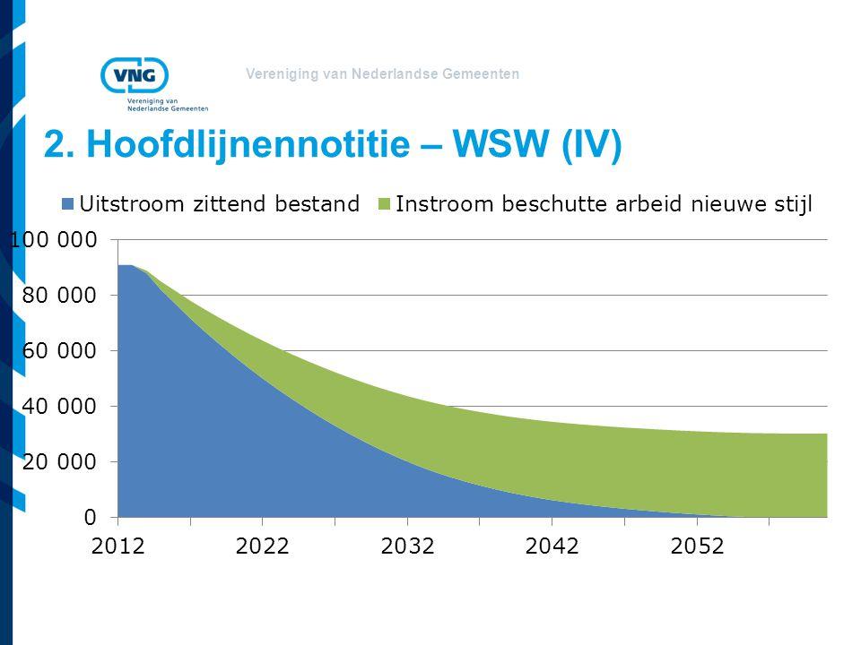 Vereniging van Nederlandse Gemeenten 2. Hoofdlijnennotitie – WSW (IV) 3