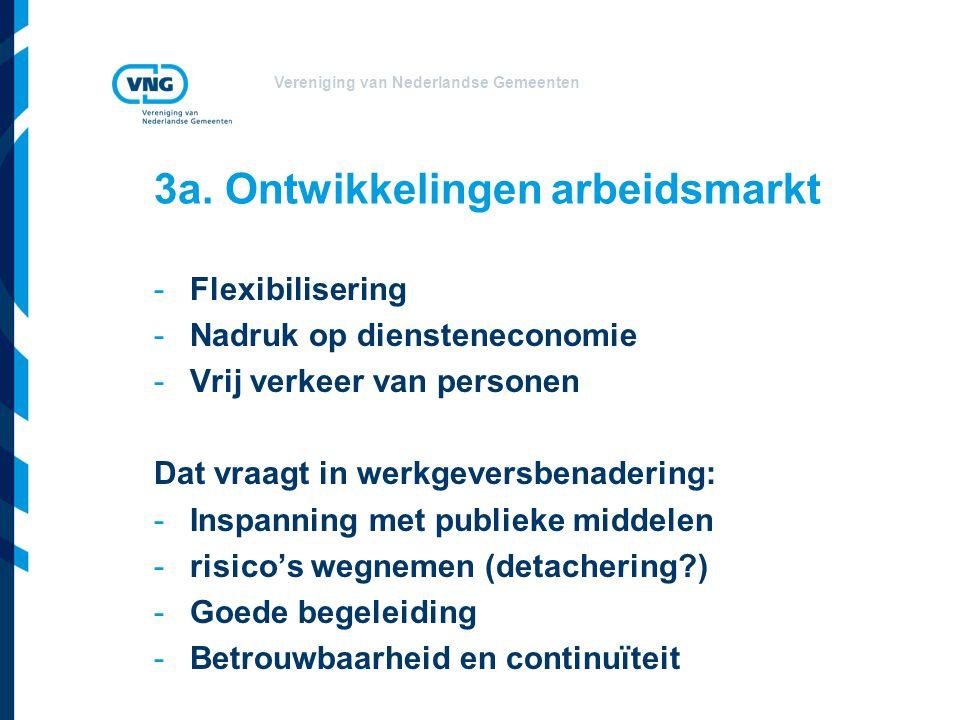 Vereniging van Nederlandse Gemeenten 3a. Ontwikkelingen arbeidsmarkt -Flexibilisering -Nadruk op diensteneconomie -Vrij verkeer van personen Dat vraag