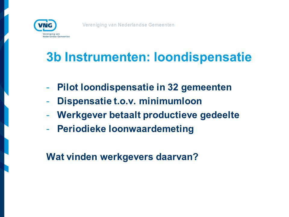 Vereniging van Nederlandse Gemeenten 3b Instrumenten: loondispensatie -Pilot loondispensatie in 32 gemeenten -Dispensatie t.o.v. minimumloon -Werkgeve