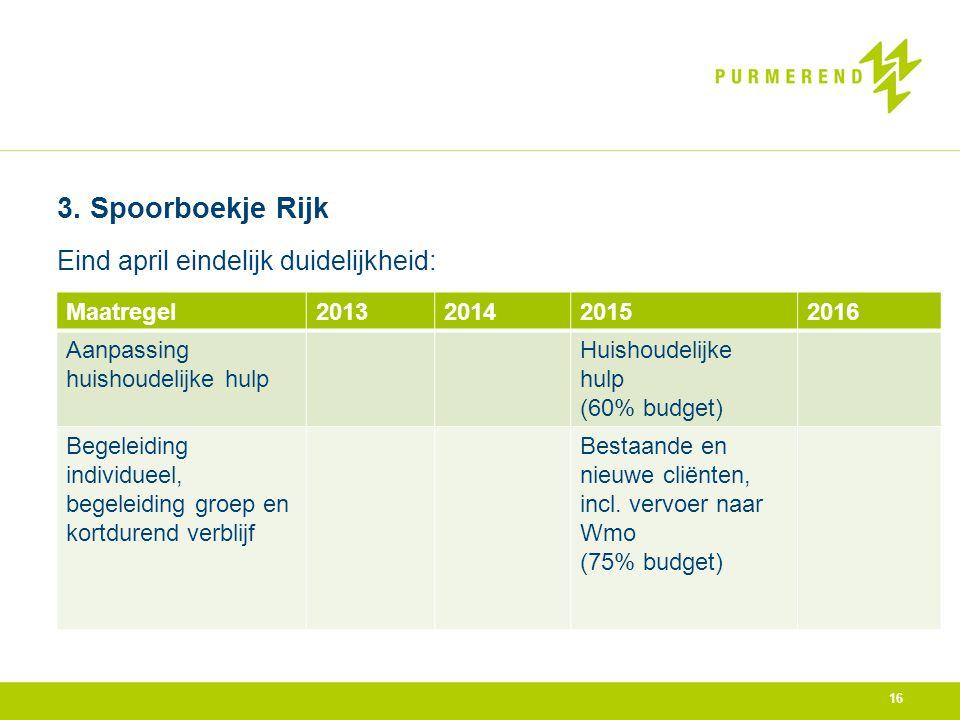 3. Spoorboekje Rijk 16 Eind april eindelijk duidelijkheid: Maatregel2013201420152016 Aanpassing huishoudelijke hulp Huishoudelijke hulp (60% budget) B