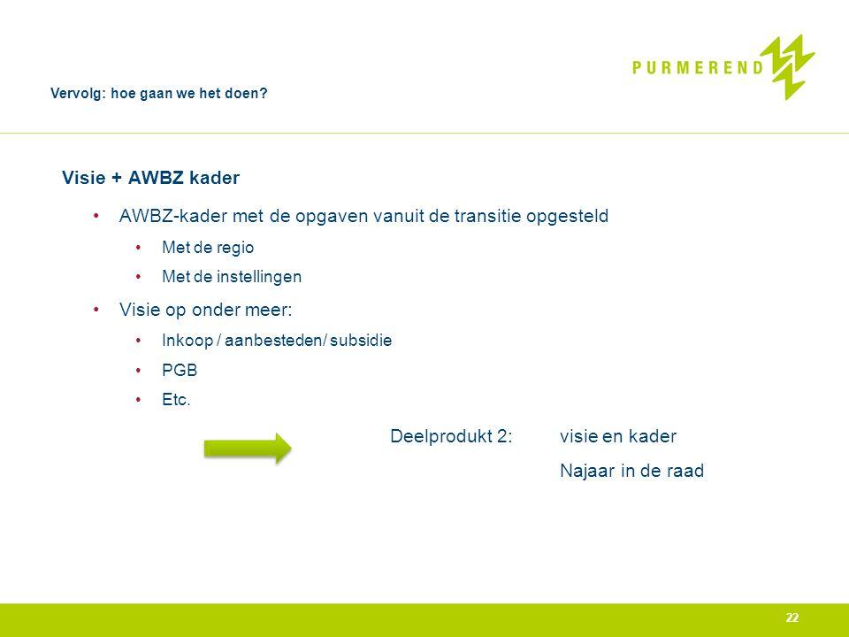 Visie + AWBZ kader •AWBZ-kader met de opgaven vanuit de transitie opgesteld •Met de regio •Met de instellingen •Visie op onder meer: •Inkoop / aanbest