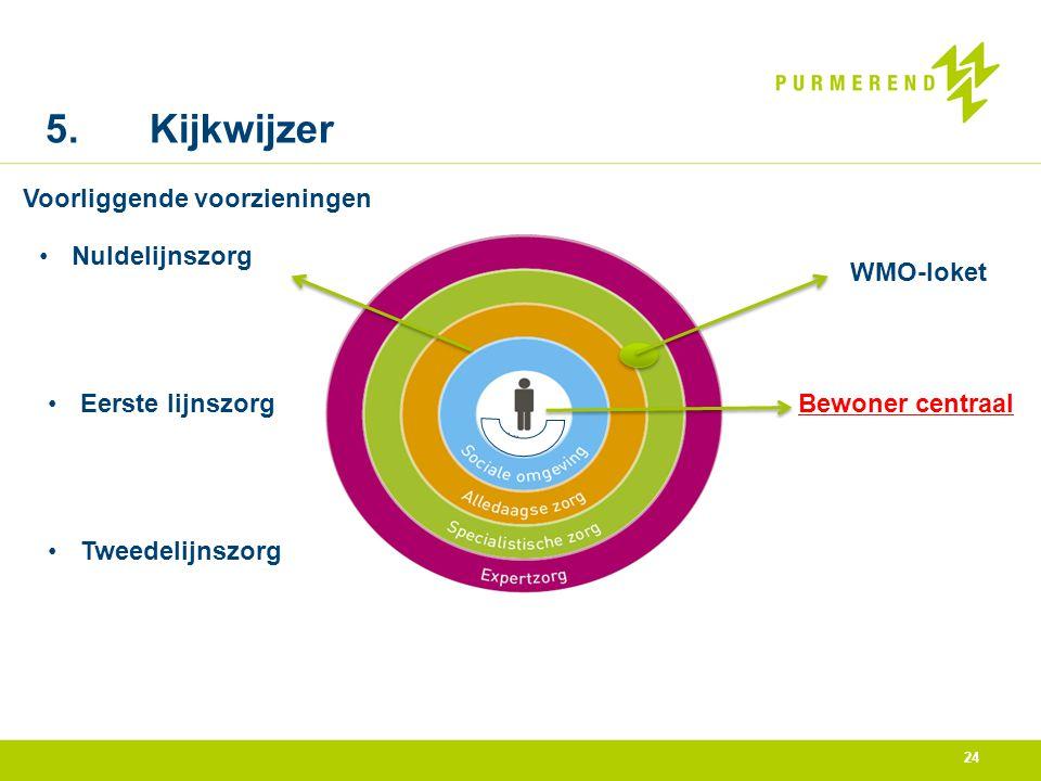24 5.Kijkwijzer WMO-loket Voorliggende voorzieningen •Nuldelijnszorg •Eerste lijnszorg Bewoner centraal •Tweedelijnszorg