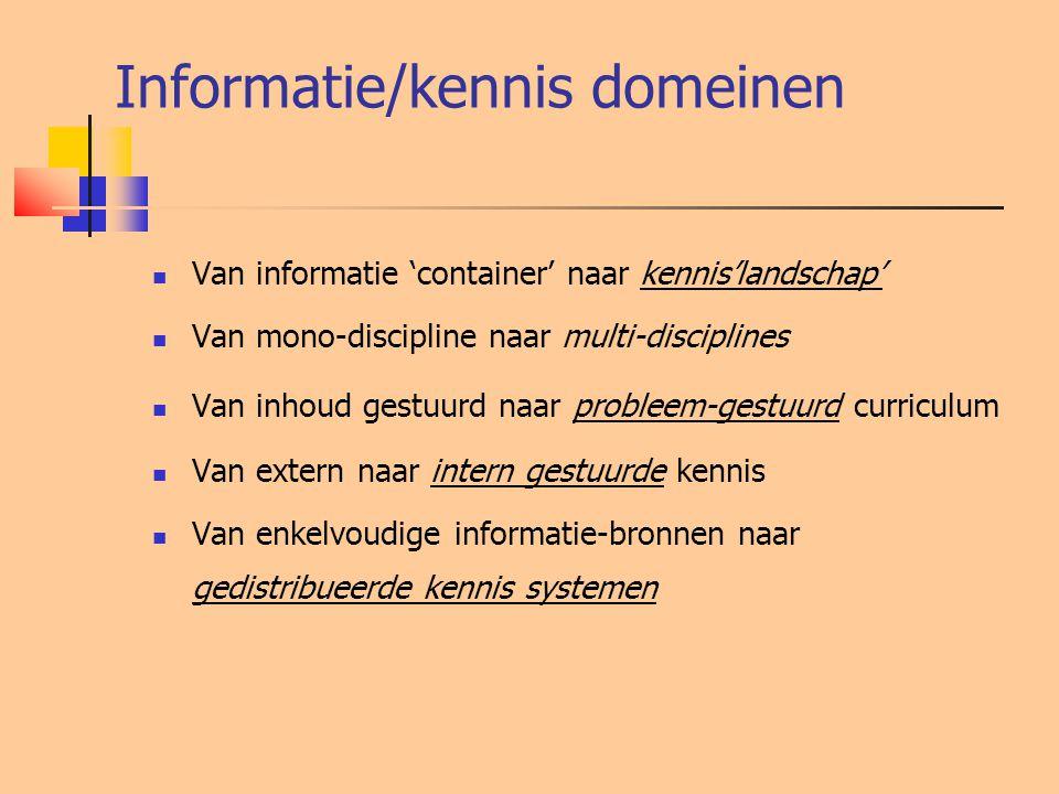 Informatie/kennis domeinen  Van informatie 'container' naar kennis'landschap'  Van mono-discipline naar multi-disciplines  Van inhoud gestuurd naar probleem-gestuurd curriculum  Van extern naar intern gestuurde kennis  Van enkelvoudige informatie-bronnen naar gedistribueerde kennis systemen