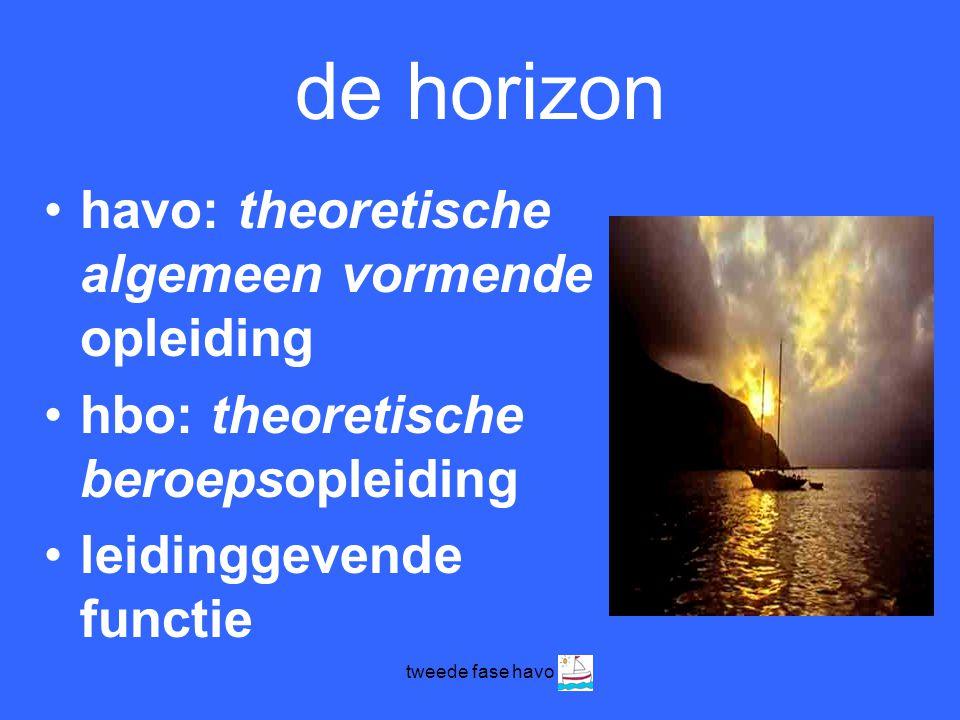 tweede fase havo de horizon •havo: theoretische algemeen vormende opleiding •hbo: theoretische beroepsopleiding •leidinggevende functie