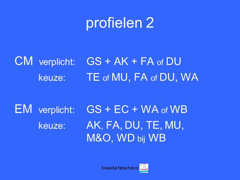 profielen 2 CM verplicht: GS + AK + FA of DU keuze: TE of MU, FA of DU, WA EM verplicht: GS + EC + WA of WB keuze: AK, FA, DU, TE, MU, M&O, WD bij WB tweede fase havo