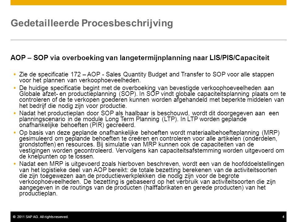 ©2011 SAP AG. All rights reserved.4 Gedetailleerde Procesbeschrijving AOP – SOP via overboeking van langetermijnplanning naar LIS/PIS/Capaciteit  Zie