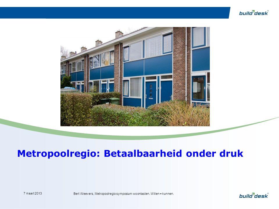 Metropoolregio: Betaalbaarheid onder druk 7 maart 2013 Bert Weevers, Metropoolregio symposium woonlasten. Willen = kunnen.