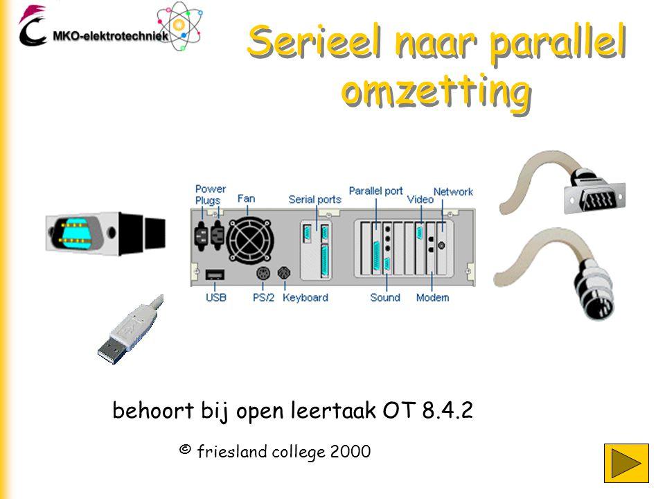 Het schuifregister als serieel-parallel omzetter De seriële ingang wordt nu 1.