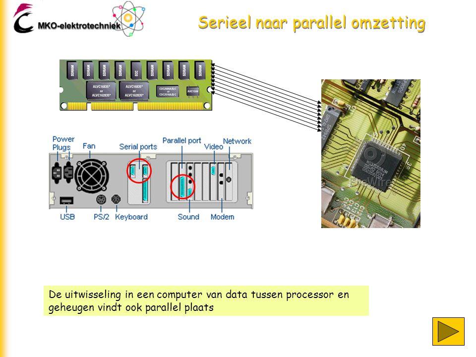 Serieel naar parallel omzetting De uitwisseling in een computer van data tussen processor en geheugen vindt ook parallel plaats