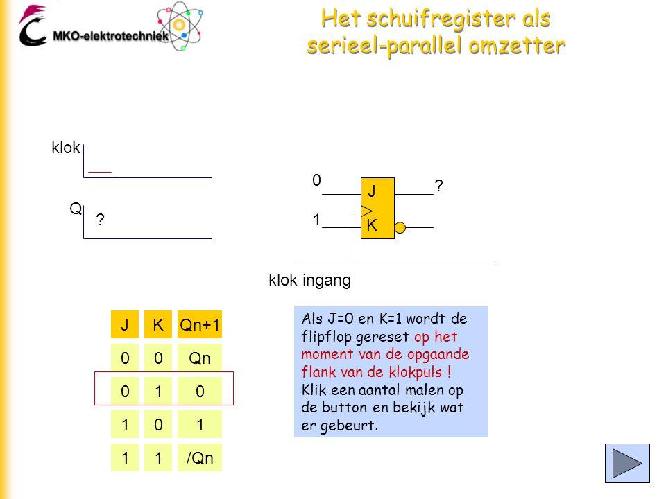 Het schuifregister als serieel-parallel omzetter Als J=0 en K=1 wordt de flipflop gereset op het moment van de opgaande flank van de klokpuls .
