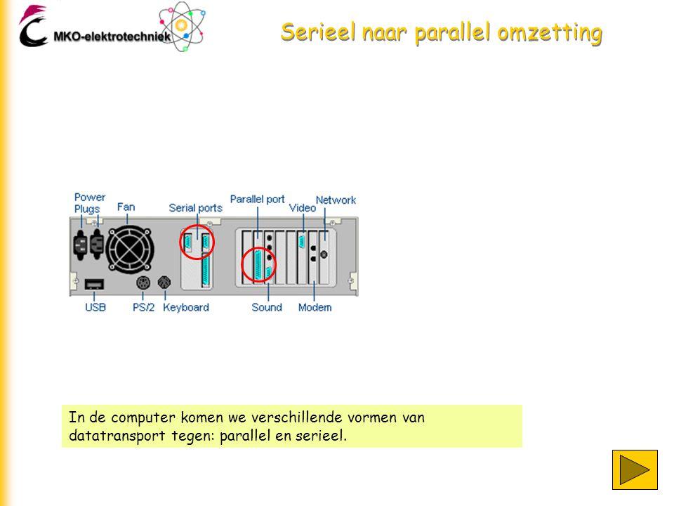 Serieel naar parallel omzetting Parallelle communicatie vindt bijvoorbeeld plaats tussen de computer en de printer