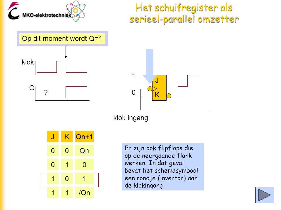 Het schuifregister als serieel-parallel omzetter Er zijn ook flipflops die op de neergaande flank werken.