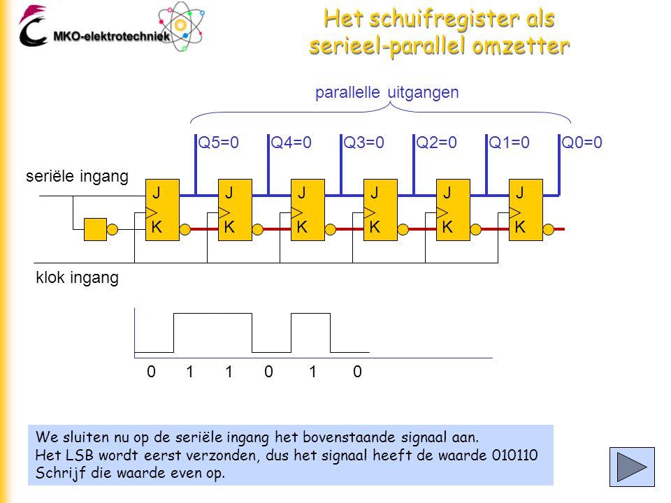 Het schuifregister als serieel-parallel omzetter We sluiten nu op de seriële ingang het bovenstaande signaal aan.