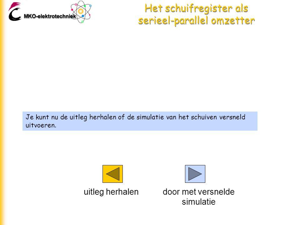 Het schuifregister als serieel-parallel omzetter Je kunt nu de uitleg herhalen of de simulatie van het schuiven versneld uitvoeren.