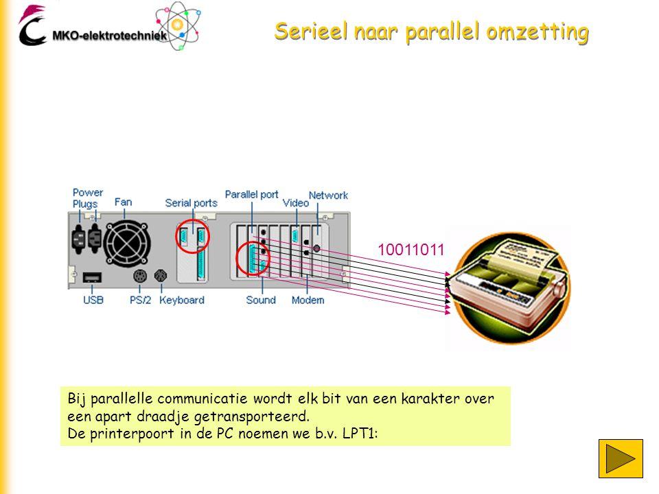 Het schuifregister als serieel-parallel omzetter De klokpuls aansluiting gaat van 0 naar 1.
