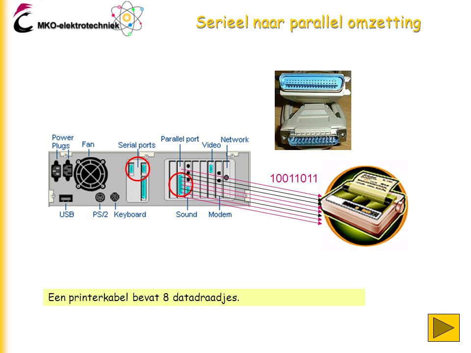 Serieel naar parallel omzetting Een printerkabel bevat 8 datadraadjes. 10011011