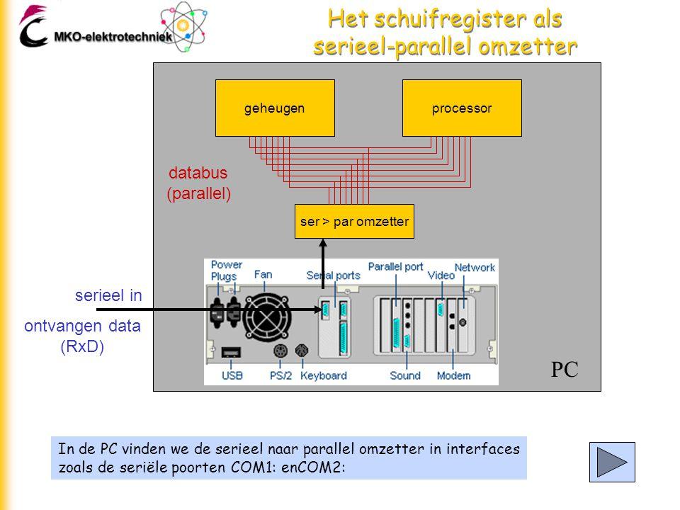 Het schuifregister als serieel-parallel omzetter In de PC vinden we de serieel naar parallel omzetter in interfaces zoals de seriële poorten COM1: enCOM2: serieel in ser > par omzetter geheugenprocessor databus (parallel) PC ontvangen data (RxD)