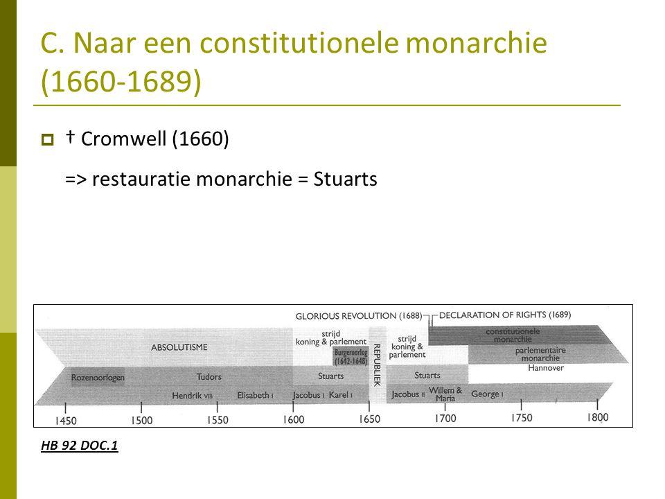 C. Naar een constitutionele monarchie (1660-1689)  † Cromwell (1660) => restauratie monarchie = Stuarts HB 92 DOC.1