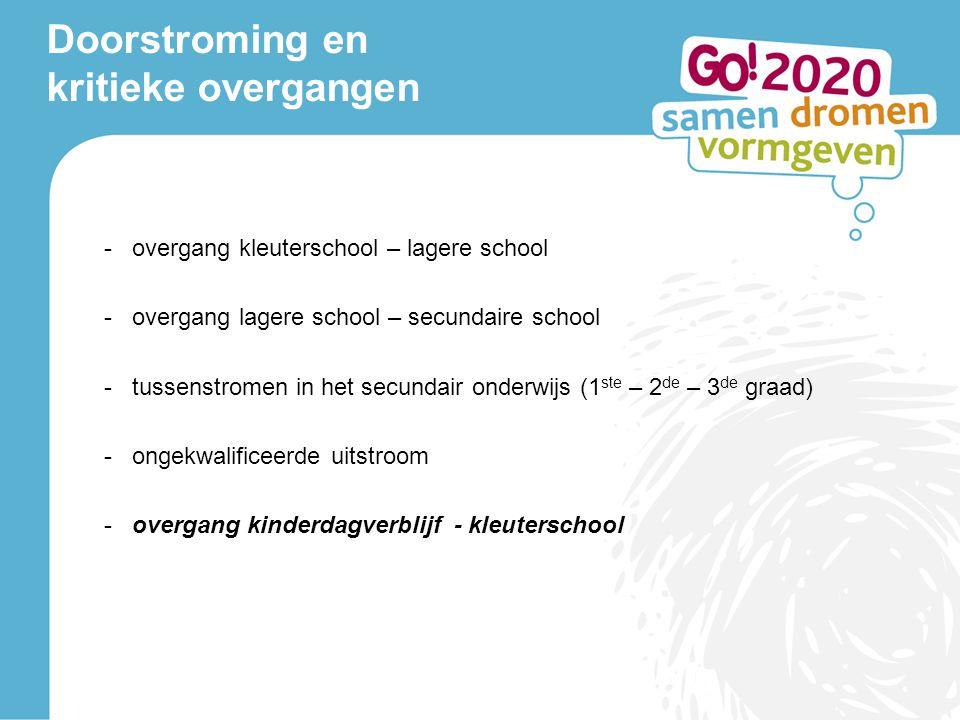 Doorstroming en kritieke overgangen -overgang kleuterschool – lagere school -overgang lagere school – secundaire school -tussenstromen in het secundai