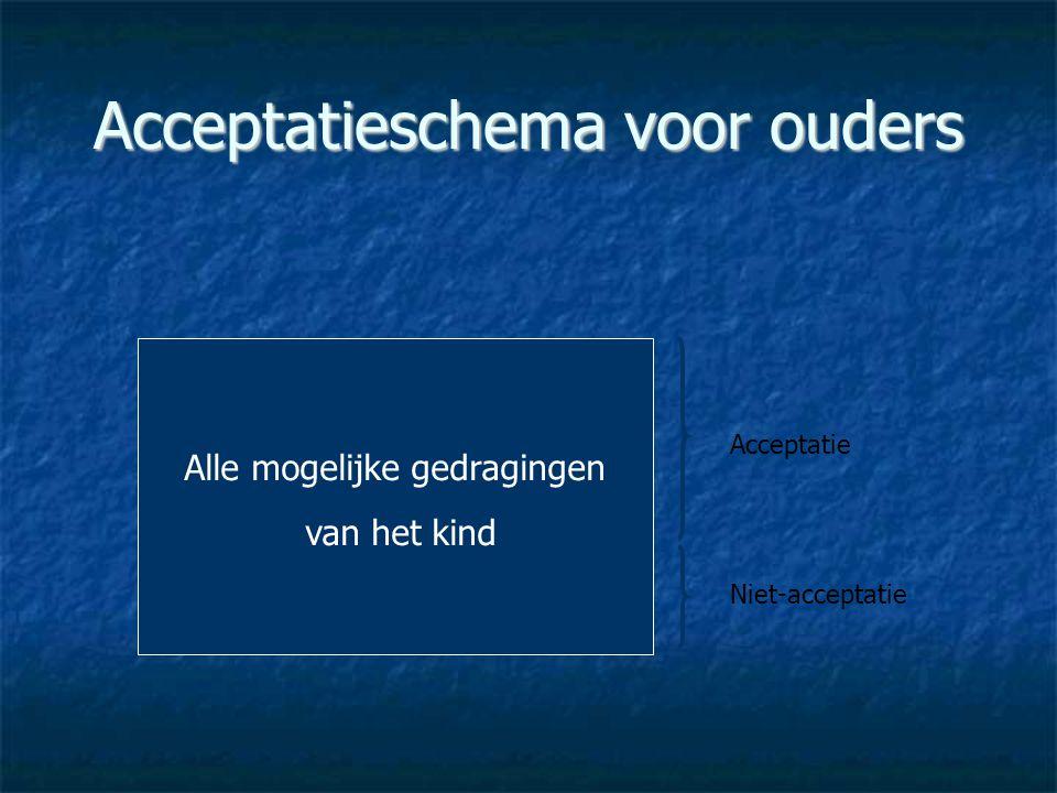 Alle mogelijke gedragingen van het kind Acceptatieschema voor ouders Acceptatie Niet-acceptatie