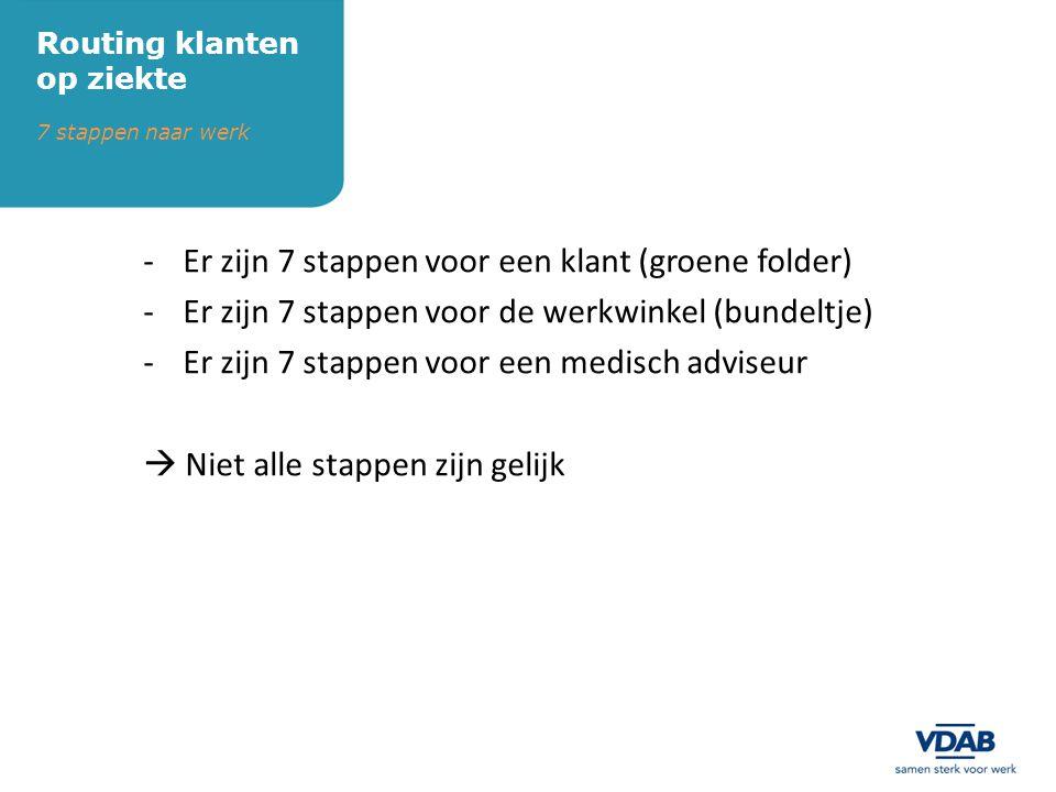 -Er zijn 7 stappen voor een klant (groene folder) -Er zijn 7 stappen voor de werkwinkel (bundeltje) -Er zijn 7 stappen voor een medisch adviseur  Niet alle stappen zijn gelijk Routing klanten op ziekte 7 stappen naar werk