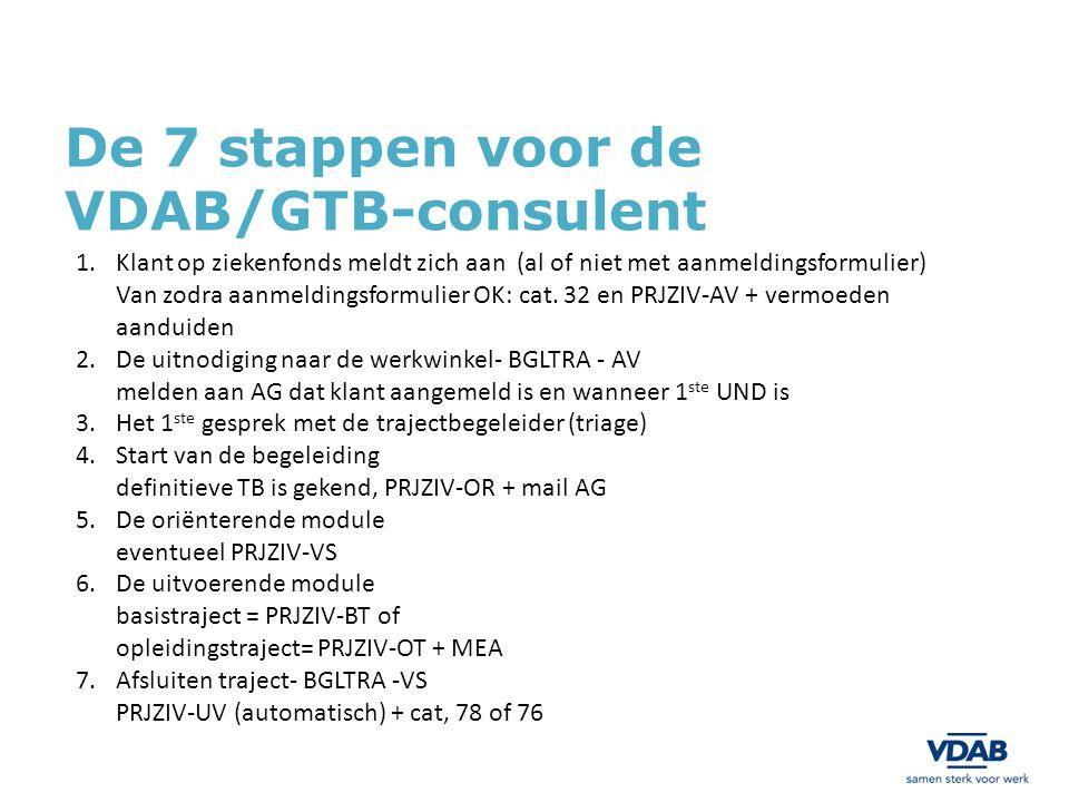 De 7 stappen voor de VDAB/GTB-consulent 1.Klant op ziekenfonds meldt zich aan (al of niet met aanmeldingsformulier) Van zodra aanmeldingsformulier OK: cat.