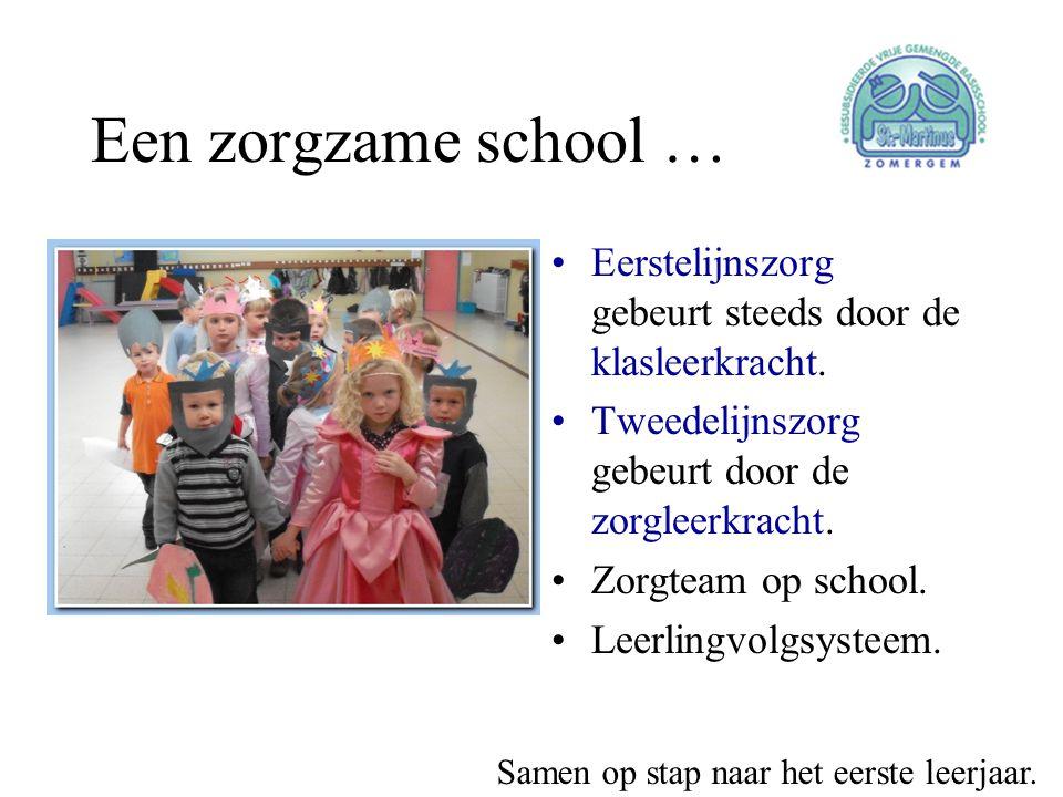 Een zorgzame school … •Eerstelijnszorg gebeurt steeds door de klasleerkracht. •Tweedelijnszorg gebeurt door de zorgleerkracht. •Zorgteam op school. •L