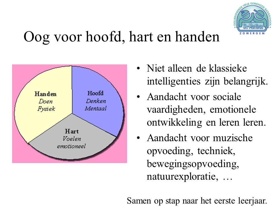 Oog voor hoofd, hart en handen •Niet alleen de klassieke intelligenties zijn belangrijk. •Aandacht voor sociale vaardigheden, emotionele ontwikkeling