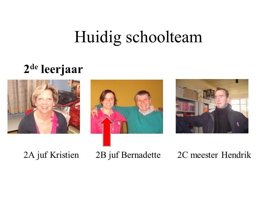 Huidig schoolteam 2 de leerjaar 2A juf Kristien 2B juf Bernadette 2C meester Hendrik