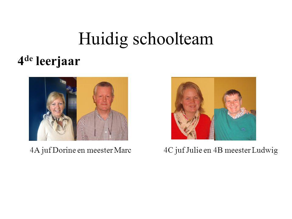 Huidig schoolteam 4 de leerjaar 4A juf Dorine en meester Marc 4C juf Julie en 4B meester Ludwig