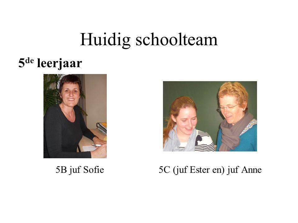 Huidig schoolteam 5 de leerjaar 5B juf Sofie 5C (juf Ester en) juf Anne
