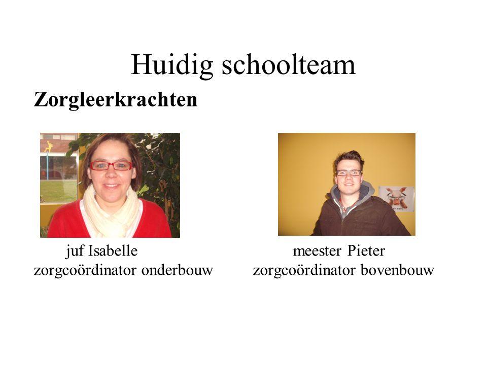 Huidig schoolteam Zorgleerkrachten juf Isabelle meester Pieter zorgcoördinator onderbouw zorgcoördinator bovenbouw