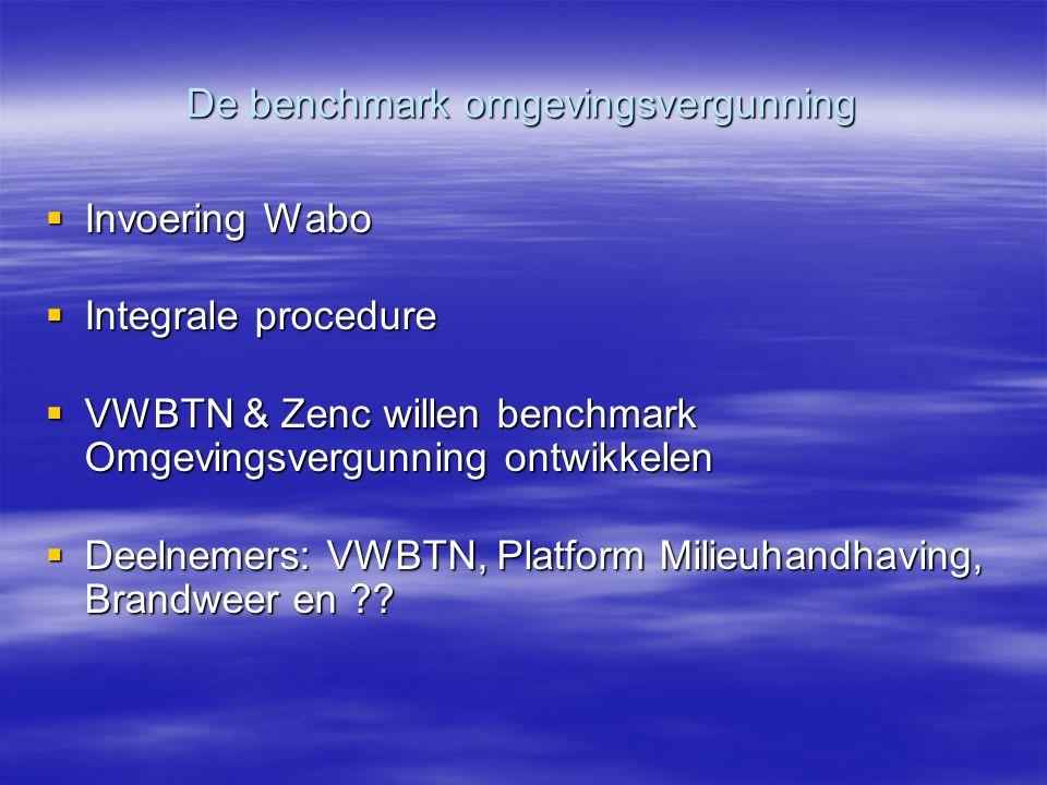 De benchmark omgevingsvergunning  Invoering Wabo  Integrale procedure  VWBTN & Zenc willen benchmark Omgevingsvergunning ontwikkelen  Deelnemers: