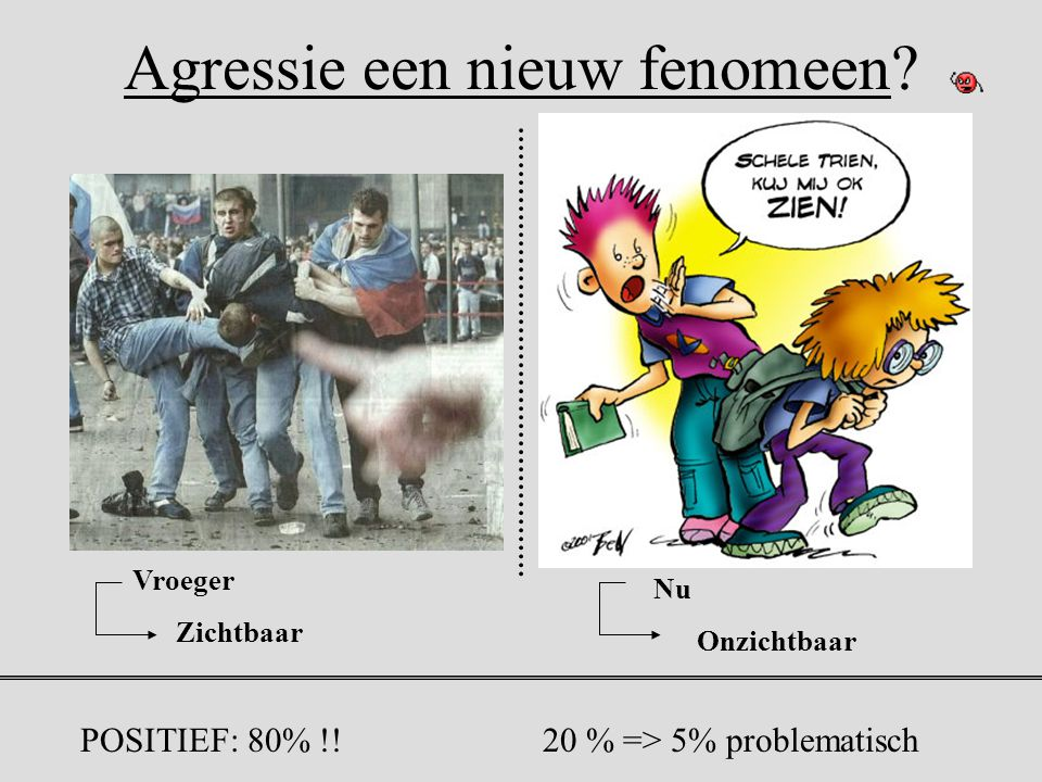 Agressie een nieuw fenomeen? POSITIEF: 80% !! 20 % => 5% problematisch Vroeger Zichtbaar Nu Onzichtbaar