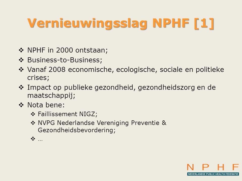 Vernieuwingsslag NPHF [1]  NPHF in 2000 ontstaan;  Business-to-Business;  Vanaf 2008 economische, ecologische, sociale en politieke crises;  Impac
