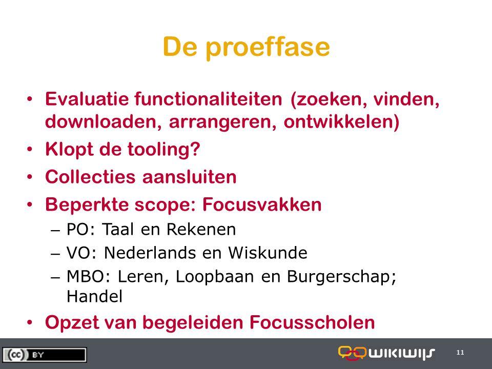 28-6-201411 De proeffase • Evaluatie functionaliteiten (zoeken, vinden, downloaden, arrangeren, ontwikkelen) • Klopt de tooling? • Collecties aansluit