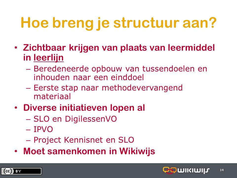 28-6-201414 Hoe breng je structuur aan? • Zichtbaar krijgen van plaats van leermiddel in leerlijn – Beredeneerde opbouw van tussendoelen en inhouden n
