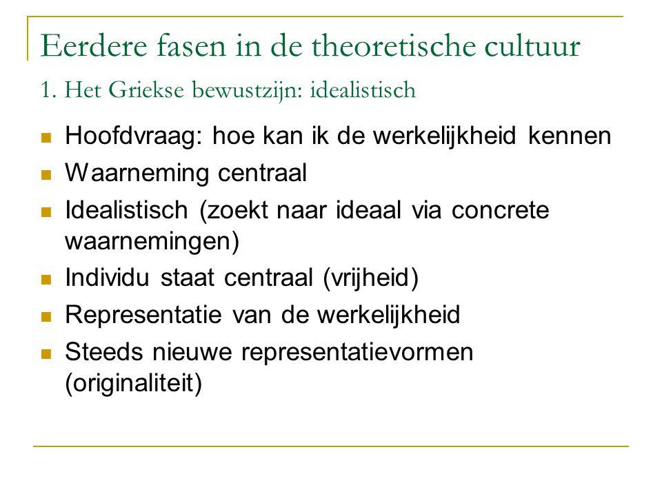 Eerdere fasen in de theoretische cultuur 1.