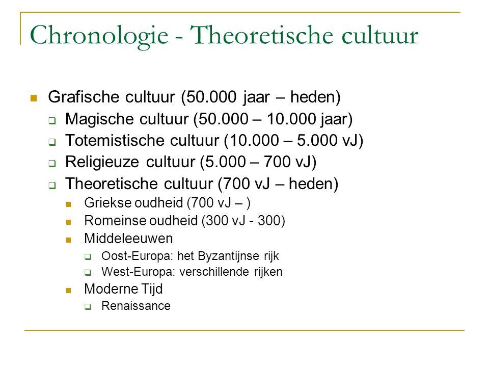 Chronologie - Theoretische cultuur  Grafische cultuur (50.000 jaar – heden)  Magische cultuur (50.000 – 10.000 jaar)  Totemistische cultuur (10.000 – 5.000 vJ)  Religieuze cultuur (5.000 – 700 vJ)  Theoretische cultuur (700 vJ – heden)  Griekse oudheid (700 vJ – )  Romeinse oudheid (300 vJ - 300)  Middeleeuwen  Oost-Europa: het Byzantijnse rijk  West-Europa: verschillende rijken  Moderne Tijd  Renaissance