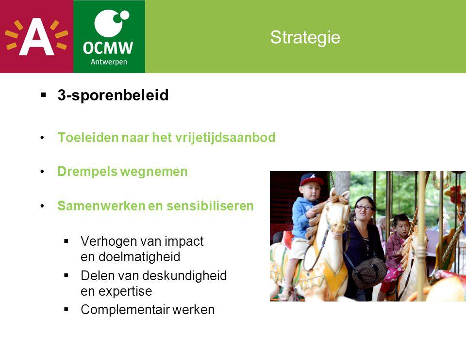 Individuele vrijetijdsbemiddeling: samenwerking  Vlaams participatiedecreet o Subsidiëring lokale netwerken voor de bevordering van de vrijetijdsparticipatie van mensen in armoede o Doel: creëren van een plaatselijk en structureel samenwerkingsverband: slechten van participatiedrempels voor mensen in armoede o Vrijetijdsaanbieders, sociale organisaties, experten o Stad Antwerpen: afsprakennota 2014-2019 o 4 projecten o OCMW: verplichte partner