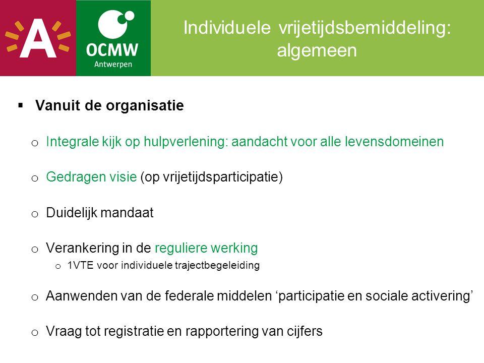 Contactgegevens Of: dienst Vrije Tijd Tuinbouwstraat 8 • 2018 Antwerpen tel.