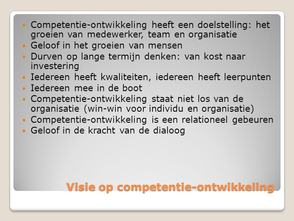 Visie op competentie-ontwikkeling Visie op competentie-ontwikkeling  Competentie-ontwikkeling heeft een doelstelling: het groeien van medewerker, tea