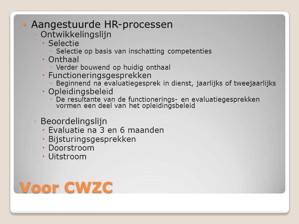 Voor CWZC  Aangestuurde HR-processen ◦Ontwikkelingslijn  Selectie ◦ Selectie op basis van inschatting competenties  Onthaal ◦ Verder bouwend op hui