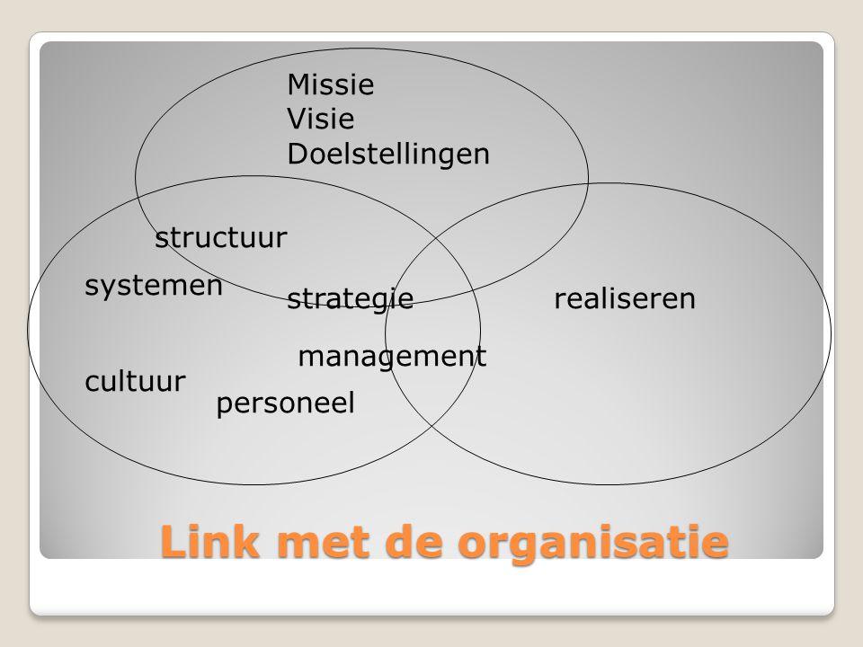 Link met de organisatie Link met de organisatie Missie Visie Doelstellingen structuur systemen strategie realiseren management cultuur personeel