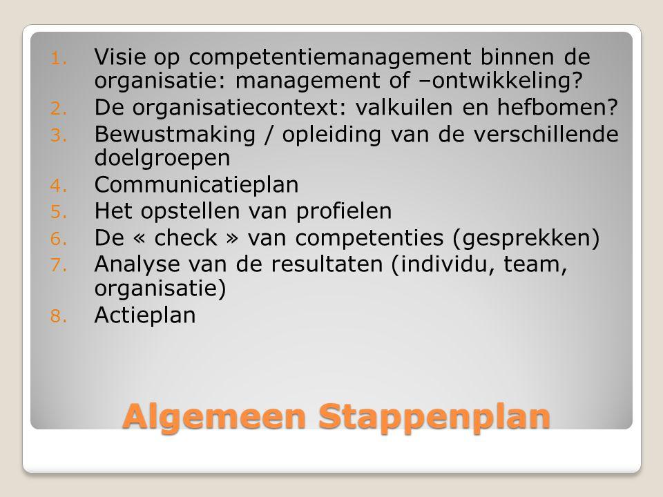 Algemeen Stappenplan Algemeen Stappenplan 1. Visie op competentiemanagement binnen de organisatie: management of –ontwikkeling? 2. De organisatieconte