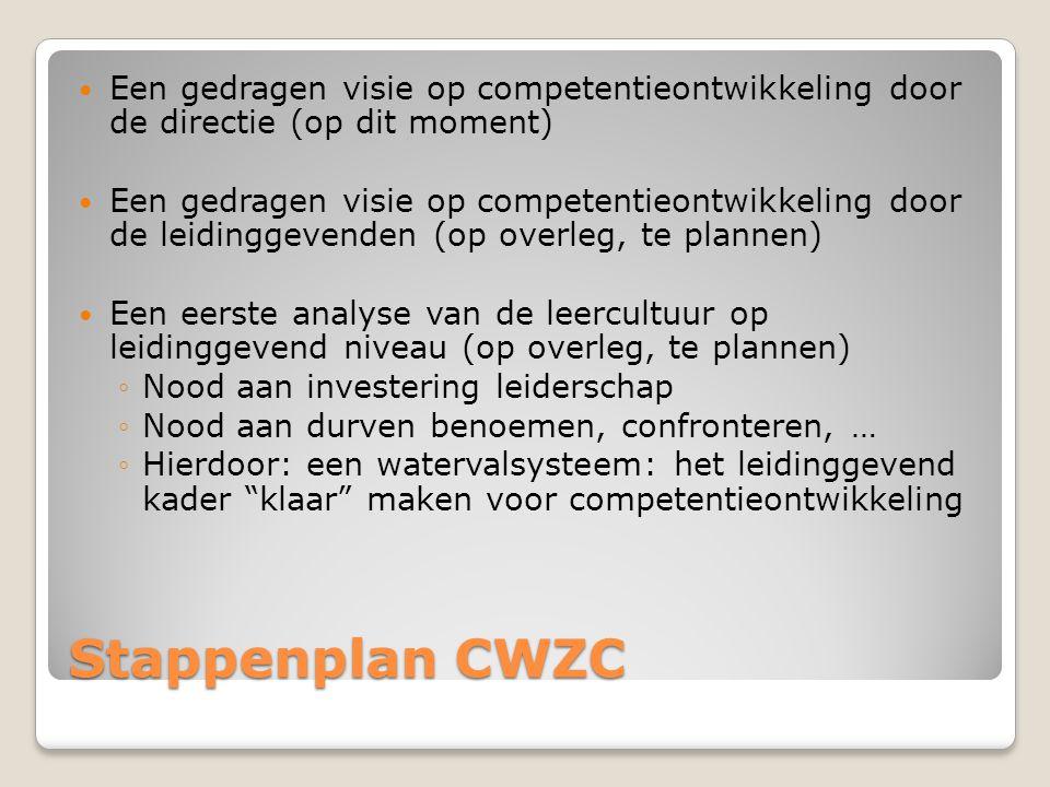 Stappenplan CWZC  Een gedragen visie op competentieontwikkeling door de directie (op dit moment)  Een gedragen visie op competentieontwikkeling door