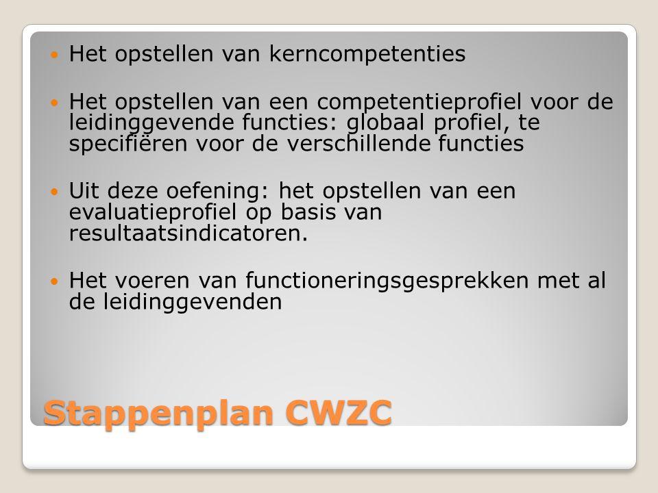 Stappenplan CWZC  Het opstellen van kerncompetenties  Het opstellen van een competentieprofiel voor de leidinggevende functies: globaal profiel, te