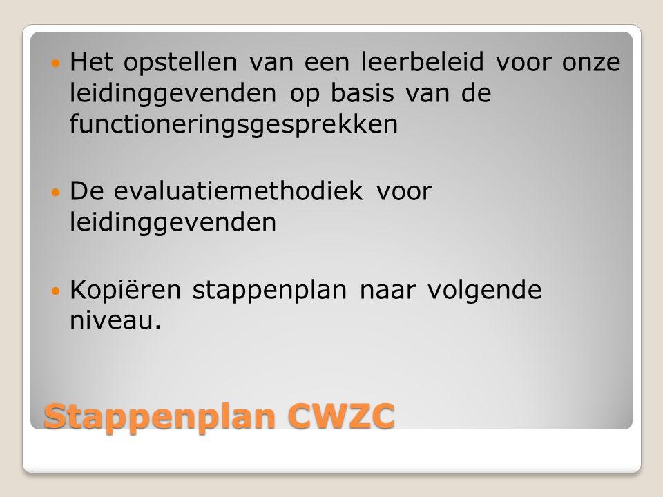 Stappenplan CWZC  Het opstellen van een leerbeleid voor onze leidinggevenden op basis van de functioneringsgesprekken  De evaluatiemethodiek voor le