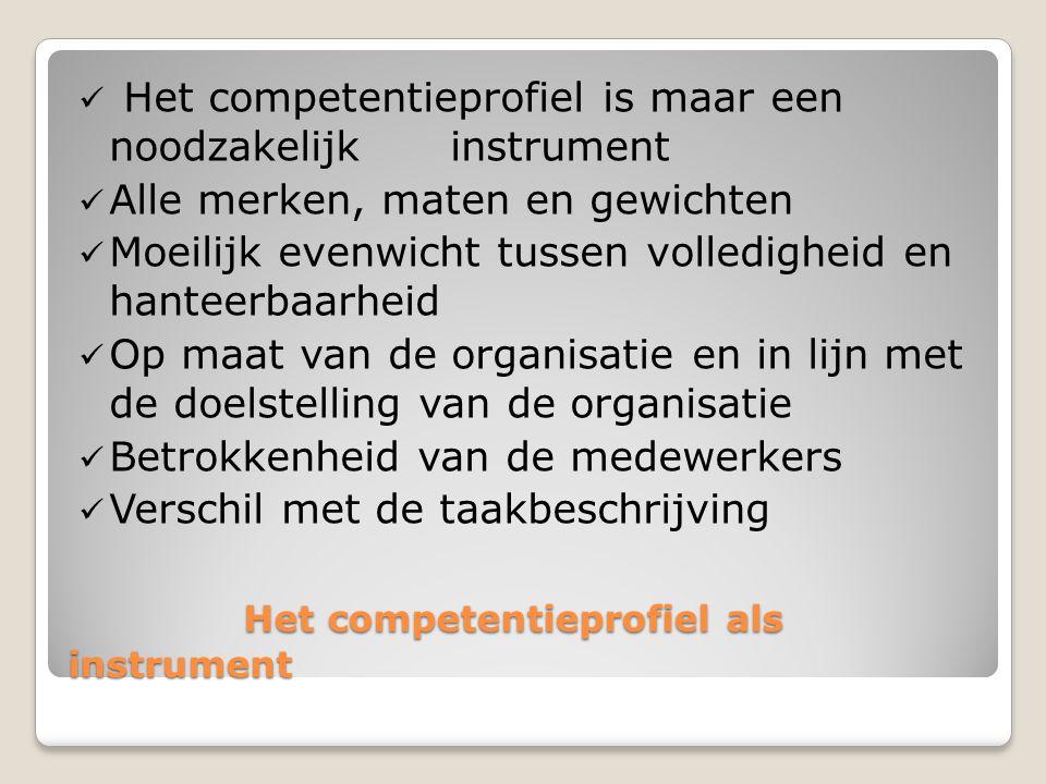 Het competentieprofiel als instrument Het competentieprofiel als instrument  Het competentieprofiel is maar een noodzakelijk instrument  Alle merken