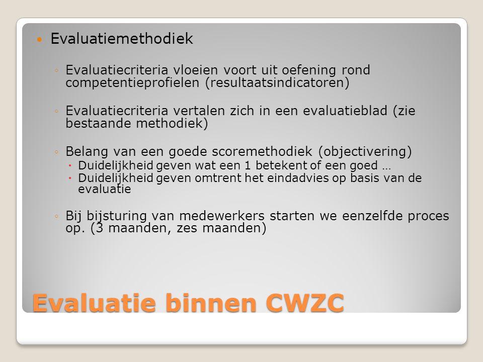 Evaluatie binnen CWZC  Evaluatiemethodiek ◦Evaluatiecriteria vloeien voort uit oefening rond competentieprofielen (resultaatsindicatoren) ◦Evaluatiec